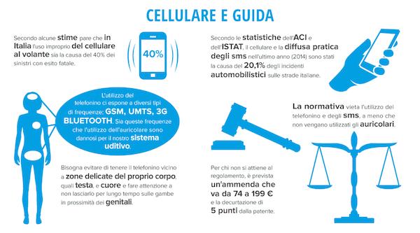 divieto-selfie Infografica-Cellulare-e-guida
